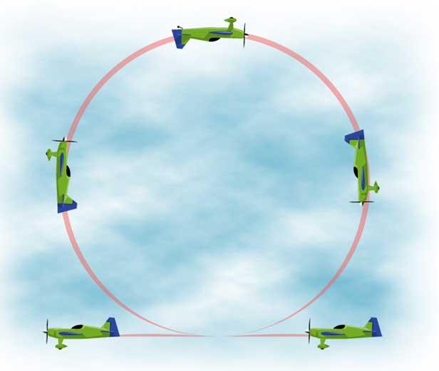 Mastering the Loop