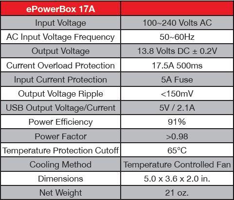 ePowerBox_17A_Specs