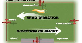 Primary Training: The Art of Landing